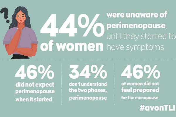 Avon apresenta produtos para mulheres na menopausa