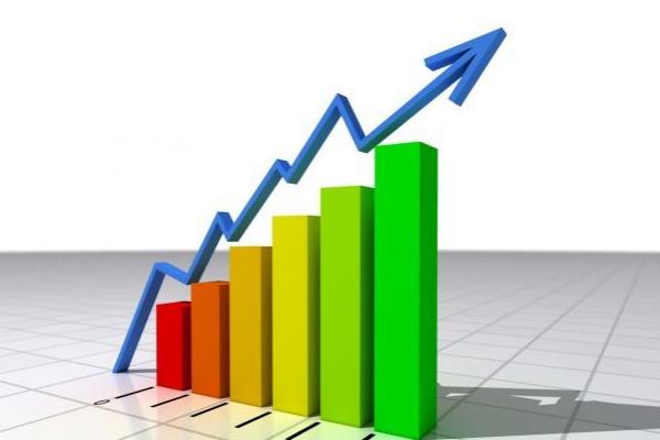 FMI aumenta para 6,3% a estimativa de crescimento do PIB na AL e Caribe